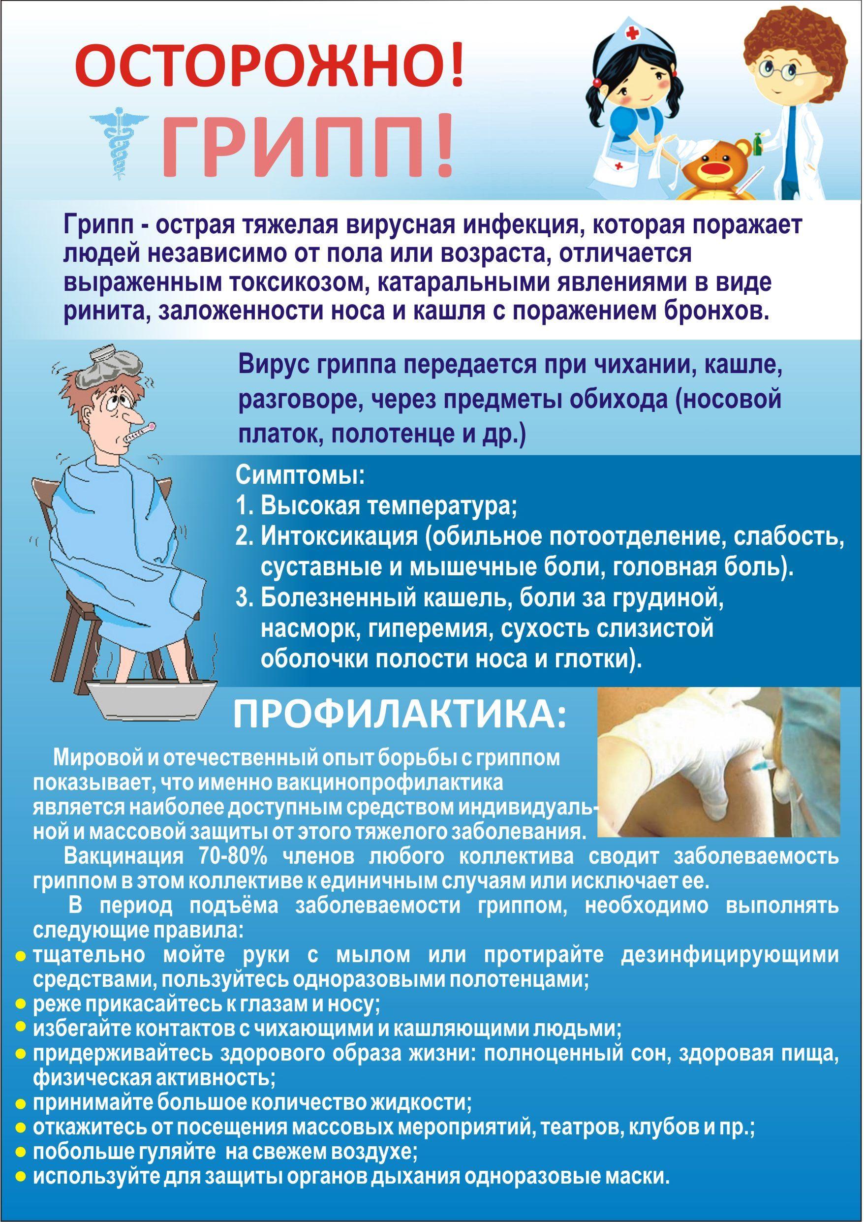 Консультация для родителей осторожно грипп с картинками